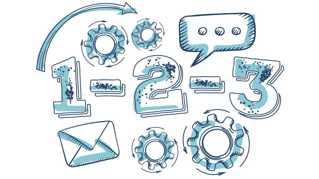 email marketing 1-2-3